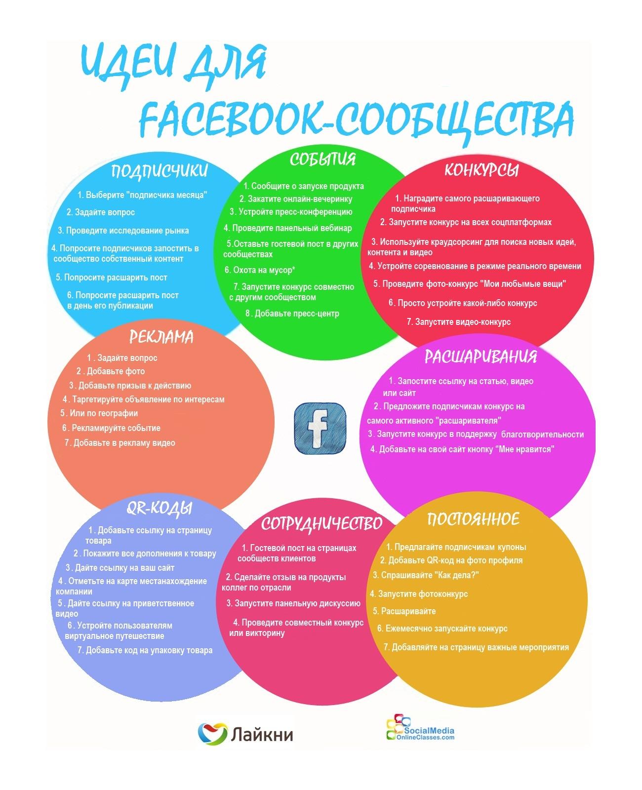 Активность в facebook