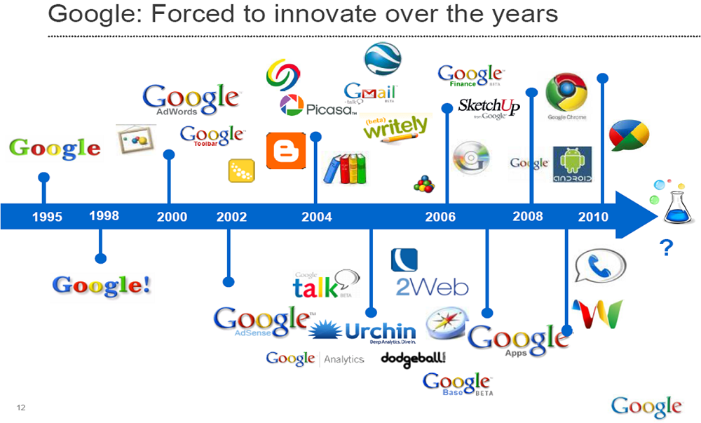 google strategy in 2010 View notes - google case from mgmt 481-eem at minnesota state university, mankato googles strategy in 2010 erin meier stephanie accad nasser almutawa 4/17/2013 i introduction over the years google.