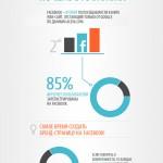 infograph podbor personala na facebook 1