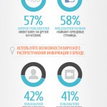 infograph podbor personala na facebook 2