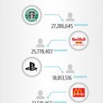 infograph podbor personala na facebook 4