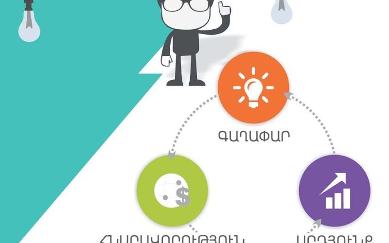 Մեկնարկում է ՏՏ ոլորտի հերթական դրամաշնորհային ծրագիրը