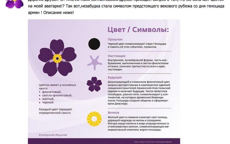 Ցեղասպանության 100-ամյակի առիթով «ВКонтакте»-ում ֆլեշմոբ է