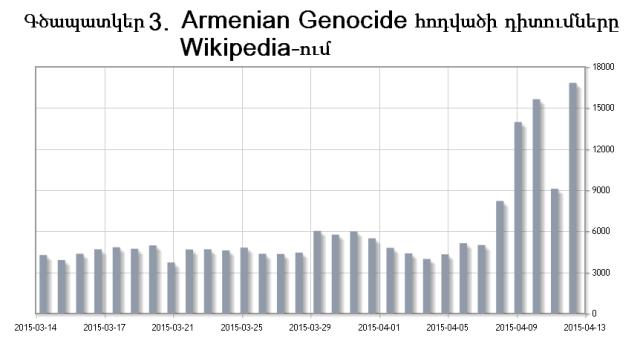 gcap3-Genocide-Wiki