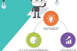 Գյումրիում և Վանաձորում կստեղծվեն տեխնոլոգիական հենքով նոր ընկերություններ (ՈԻՂԻՂ ՄԻԱՑՈՒՄ)