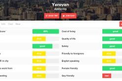 Nomad կայքի վարկածով՝ Երևանը հայտնվել է լավագույն քաղաքների առաջին եռյակում