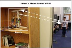Այս սարքն օգտագործում է Wi-Fi-ը՝ պատերի միջով մարդկանց տեսնելու համար (տեսանյութ)