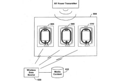 Apple-ն ստեղծում է նոր սերնդի անլար լիցքավորում