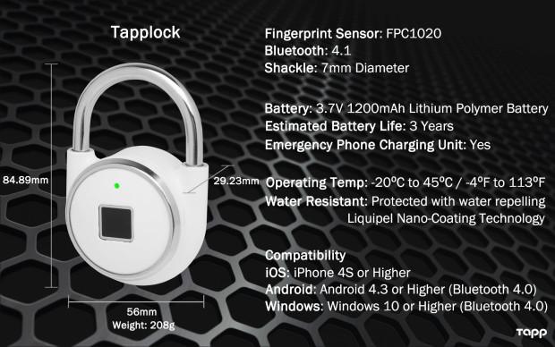 TappLock  9