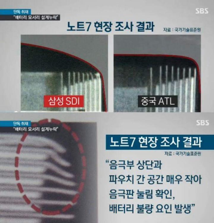 samsung-sdi-vs-atl-batteries-750