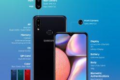 Մեծ էկրան, երկակի տեսախցիկ. Samsung-ը ներկայացրել է բյուջետային Galaxy A10s-ը