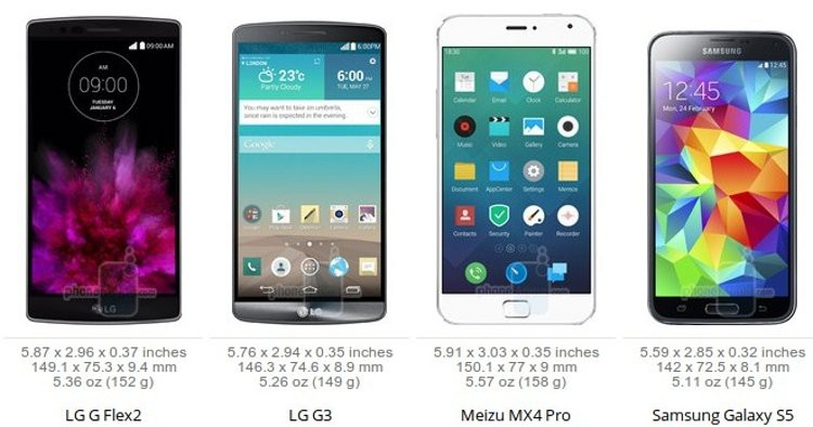 6_LG_G_Flex_2_Size-750x394