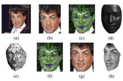 Facebook-ը մշակել է 97% ճշգրտությամբ դեմքի ճանաչման նոր տեխնոլոգիա