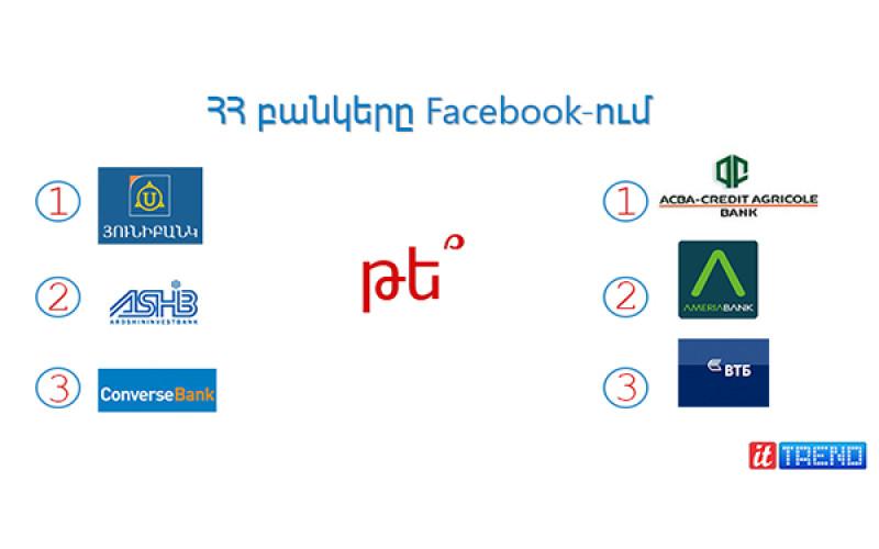 ՀՀ բանկերը Facebook-ում. վերլուծություն