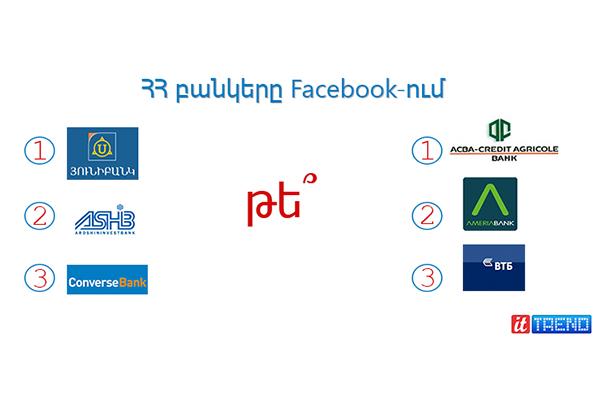 ՀՀ_բանկերը_Facebook-ում