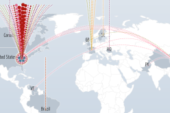 Google-ը կպաշտպանի կայքերը DDoS հարձակումներից