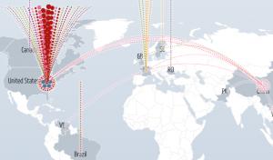 Google DDOS
