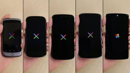 Nexus-test