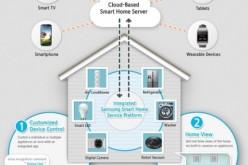 Samsung-ը ներկայացրել է «Խելացի տուն» նոր ծառայությունը (CES 2014)