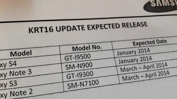 Samsung update schedule