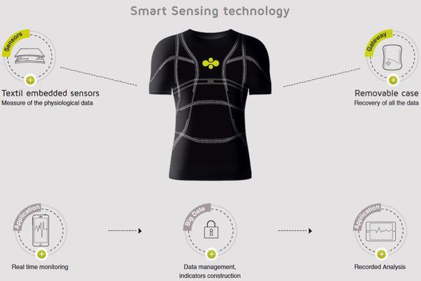 Smart_sensing-1