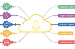 Yandex-ը գործարկել է SpeechKit Cloud ձայնի ճանաչման գործիքը