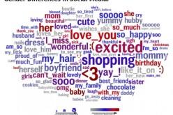 Ինչ է ասում Facebook-ի հաշիվը քո մասին