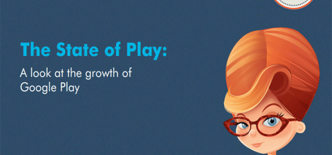 Google Play-ի եկամտի 98%-ը բերում են freemium-հավելվածները