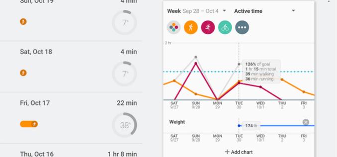 Google-ը թողարկել է Google Fit հավելվածը