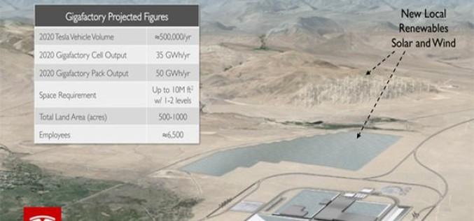 Tesla-ն կառուցում է մարտկոցների արտադրության հսկա գործարան